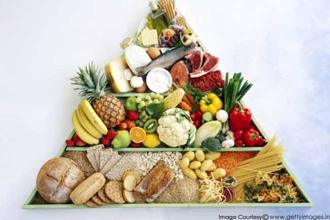 स्वस्थ आहार