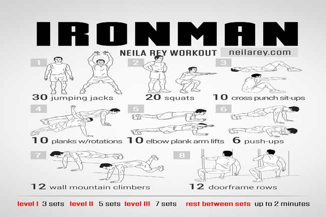 The Levels of Ironman Workout