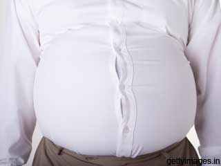 How does obesity affect heart disease