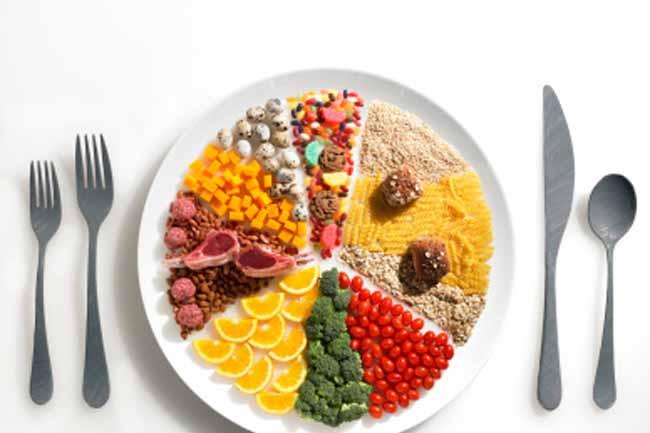 Diet changes