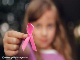 FAQs about Breast Cancer
