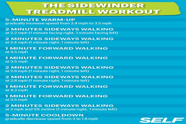 The Side-winder Workout