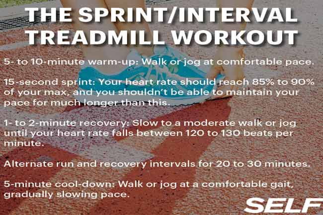The Sprint/Interval Workout