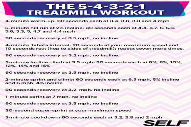 The 5-4-3-2-1 Treadmill Workout