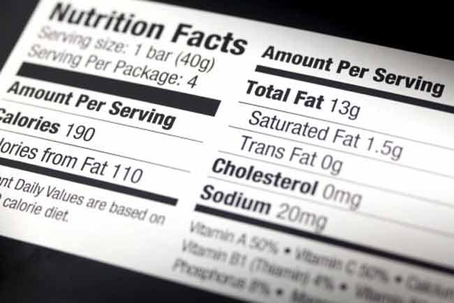 Go through Nutrition Chart