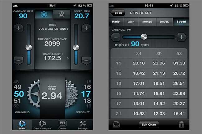 बाइक गेयर कैल्क्युलेटर (Bike Gear Calculator)