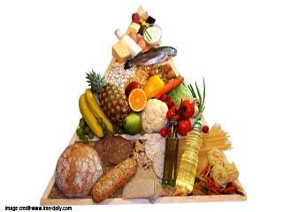 रोज संतुलित आहार लेने के लिए आप आजमा सकते हैं ये तरीके