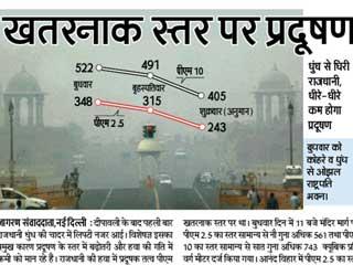 प्रदूषण ने फिर किया दिल्ली को बेदम, बच्चे सबसे ज्यादा प्रभावित