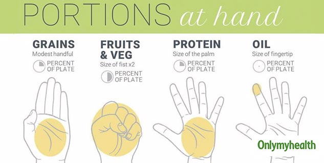 portion_size