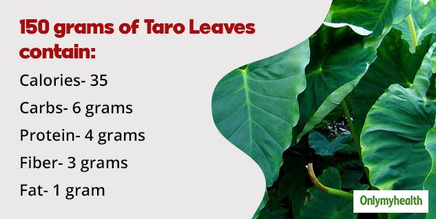 taro nutrition