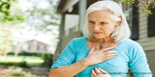 Treat Chest Pain Caused by Decreased Blood Supply to Heart Muscle