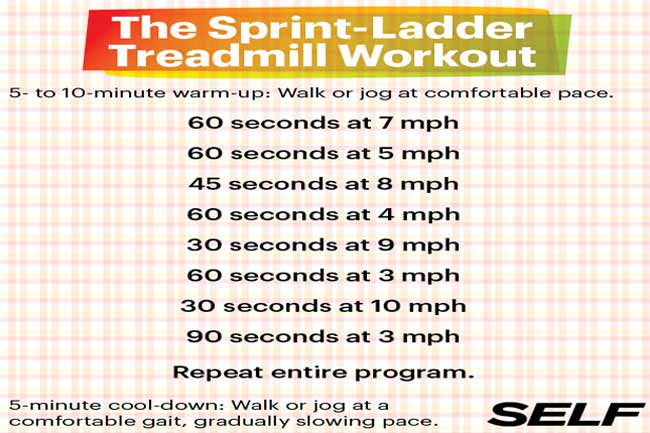 The sprint-ladder Workout