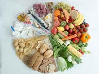 Diet plan for secret diet drops