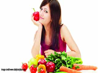 Is fruit Diet Good for Losing Weight?