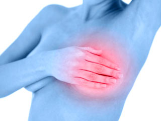 What is fibrocystic breast-<strong>reasons</strong> and treatment