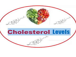 Signs You May Have <strong>High</strong> <strong>Cholesterol</strong> or Hypercholesterolemia