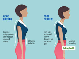 3 Unveiling Myths About Good Vs Poor Posture