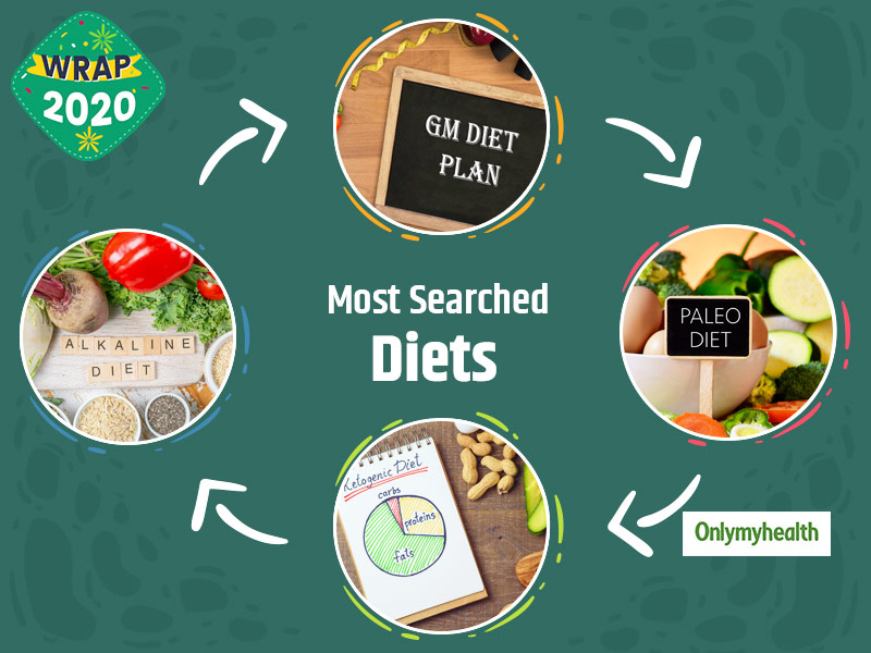 Wrap 2020: These Are The Most Searched Diets Of 2020