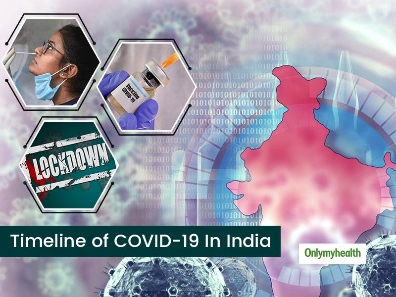 1 Year of COVID in India, Here Is The Timeline Of Emergence and Spread of COVID in 2020